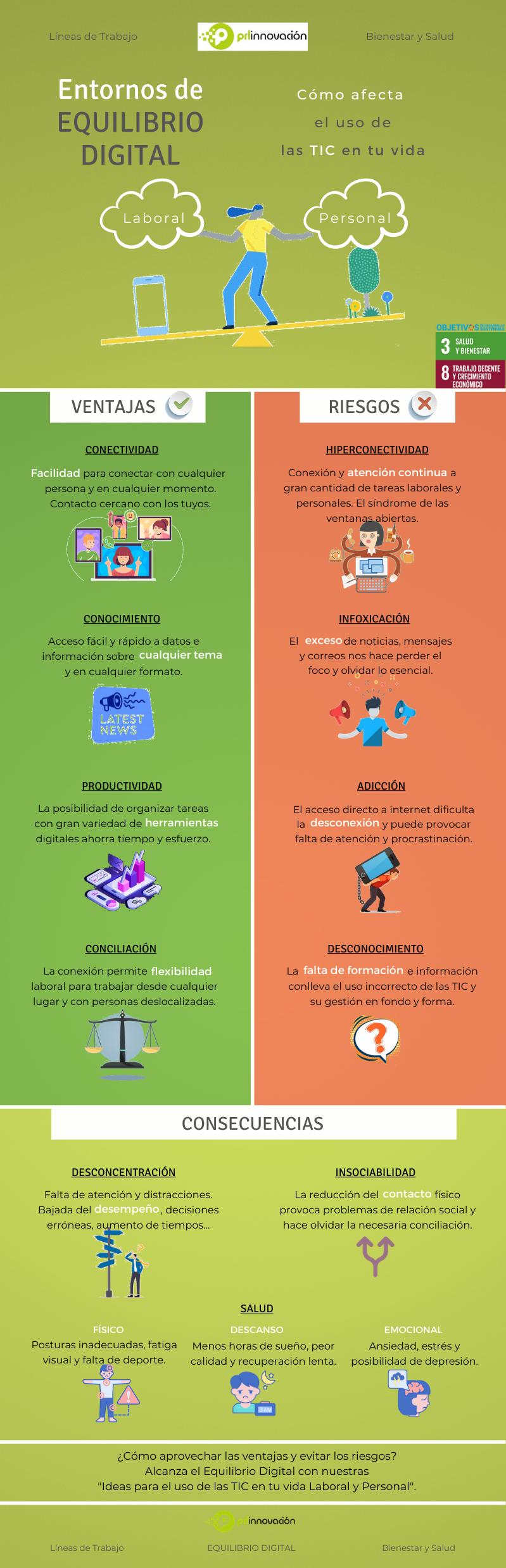 Entornos de Equilibrio Digital. Ventajas, riesgos y consecuencias del uso de las TIC en tu vida Laboral y Personal