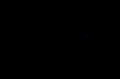 fram method hollnagel