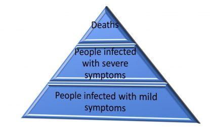 pyramid pandemic